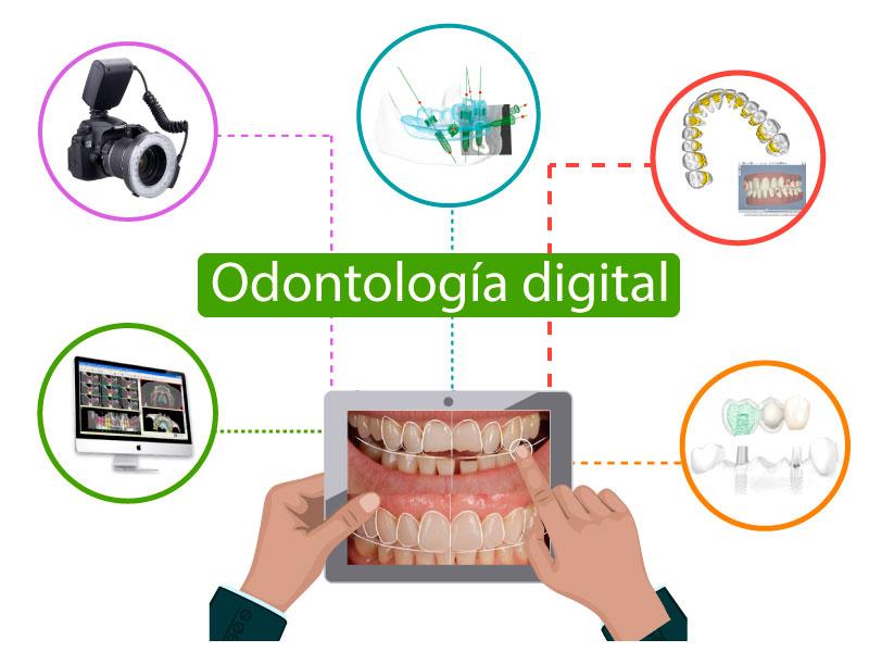odontología-digital